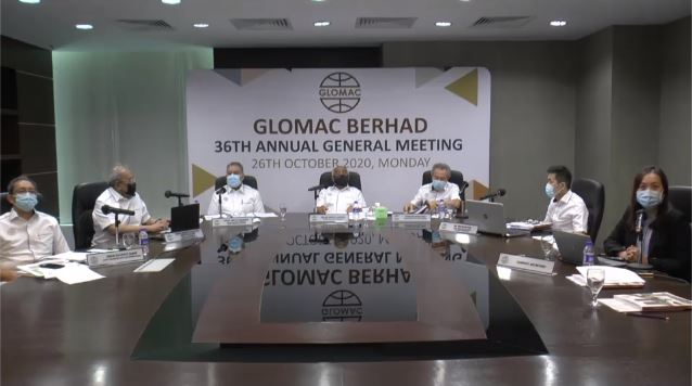 Glomac Berhad 36th (Virtual) Annual General Meeting